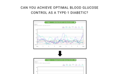 Andrew P. Koutnik – Part 3: Can you Achieve Optimal Blood Glucose Control as a Type-1 Diabetic?